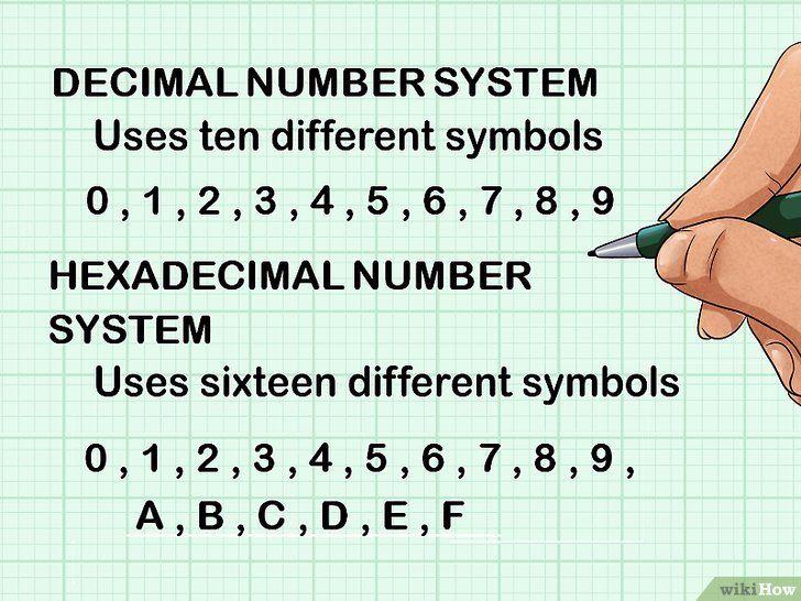 Converteer getallen van het decimale systeem naar het hexadecimale systeem